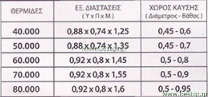 diastaseisksylolevita